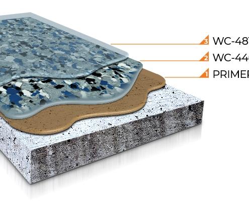 Concrete Floor Coating Systems 5